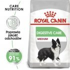 Royal Canin CCN Medium seedetrakti hooldus 10kg